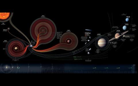 太空任务信息图表壁纸